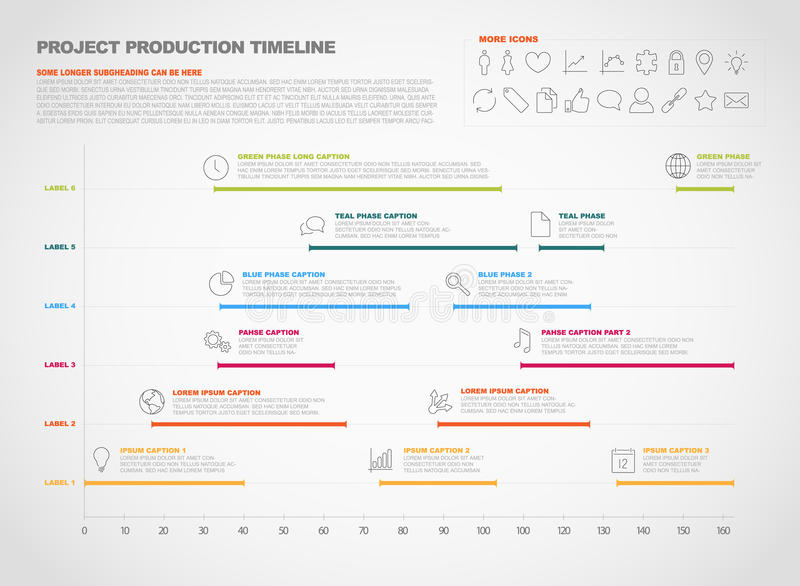 De chronologiegrafiek van de projectproductie royalty-vrije illustratie
