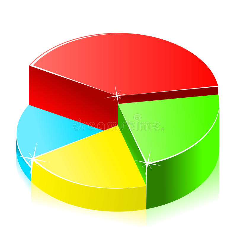 De cirkelgrafiek van de kleur royalty-vrije illustratie