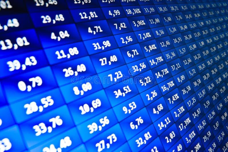 De Citaten van de voorraad bij echt - tijd bij de beurs stock afbeeldingen