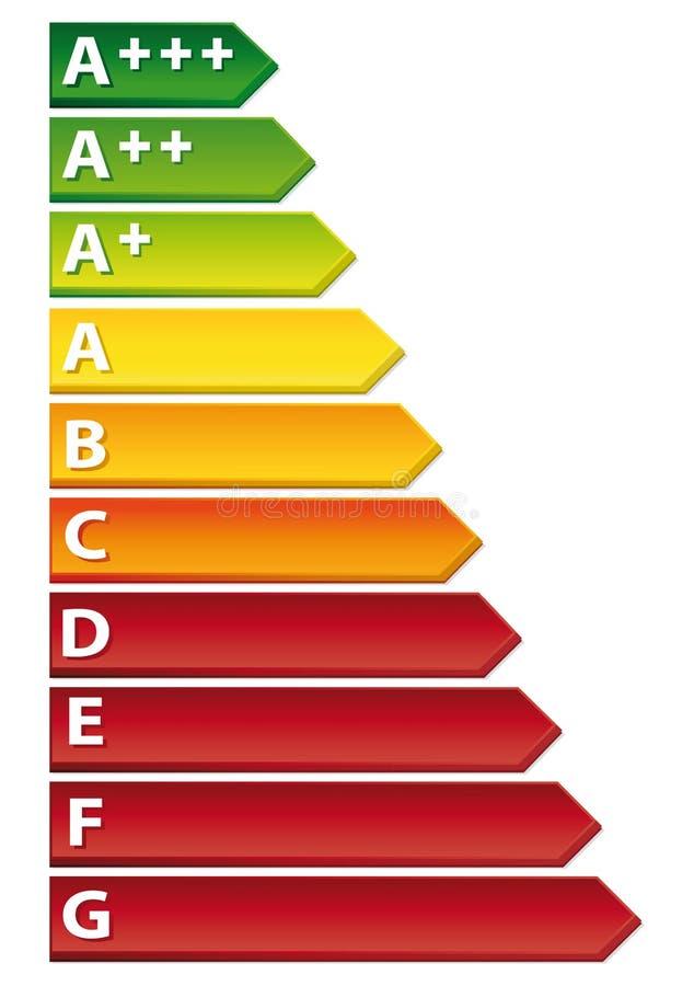 De classificatiegrafiek van de energie. Nieuw etiket. royalty-vrije illustratie