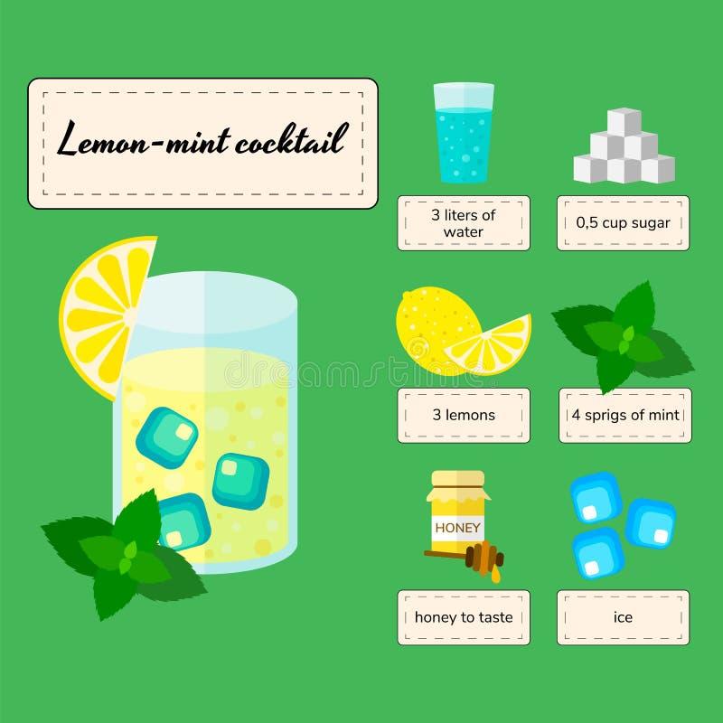De cocktail van de citroenmunt, recept, ingrediënten stock illustratie