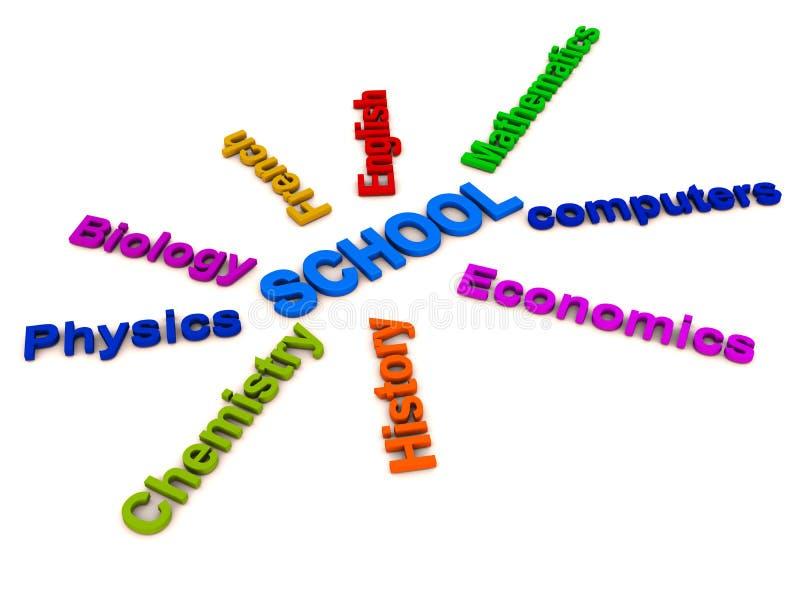 De collage van het onderwijswoorden van de school royalty-vrije illustratie
