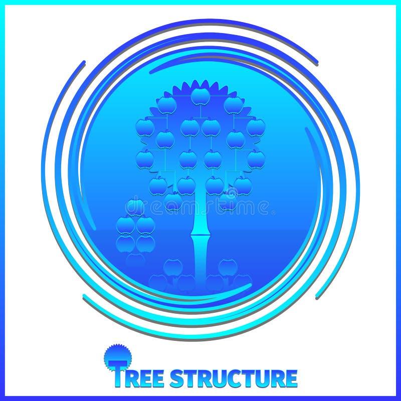De collectieve hiërarchie van de boomstructuur vector illustratie