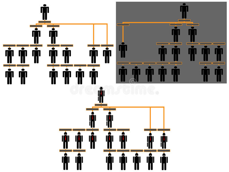 De collectieve illustratie van de hiërarchiegrafiek stock illustratie