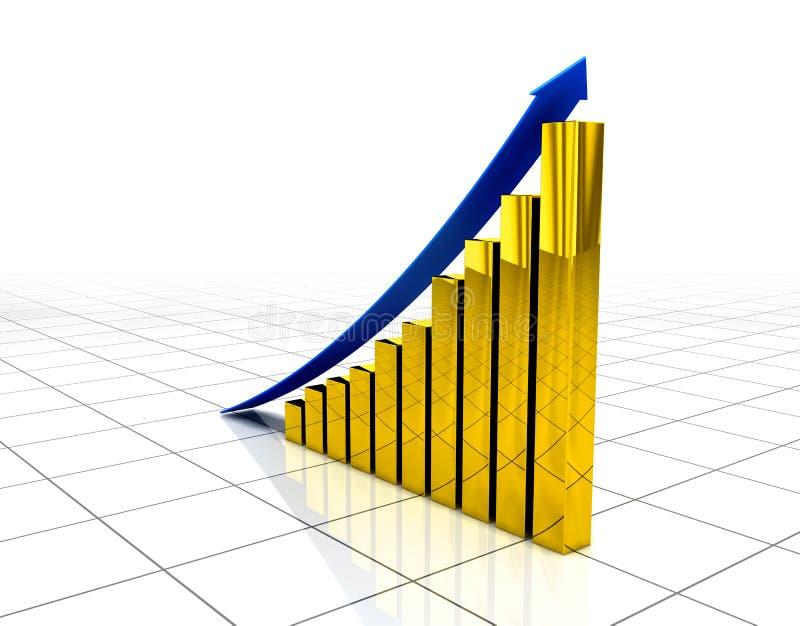 De Commerciële Groei Royalty-vrije Stock Afbeeldingen