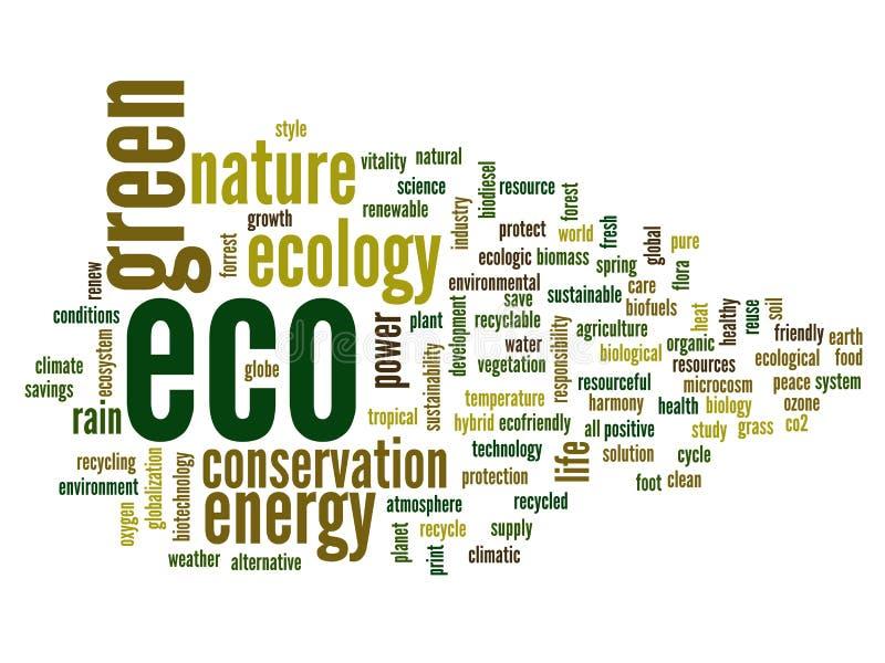 De conceptuele wolk van het ecologiewoord vector illustratie