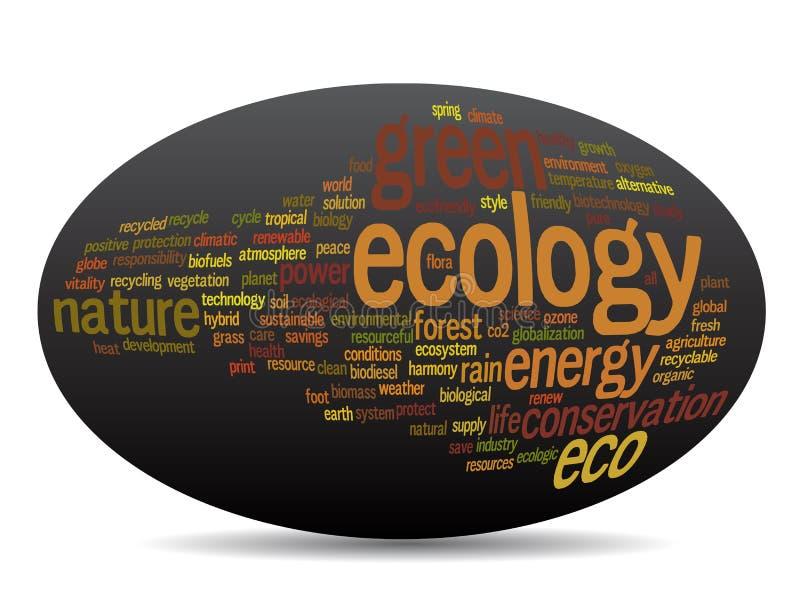 De conceptuele wolk van het ecologiewoord stock illustratie