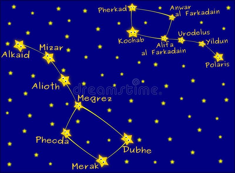 De constellatie van Ursa Major en Ursa Minor- stock illustratie