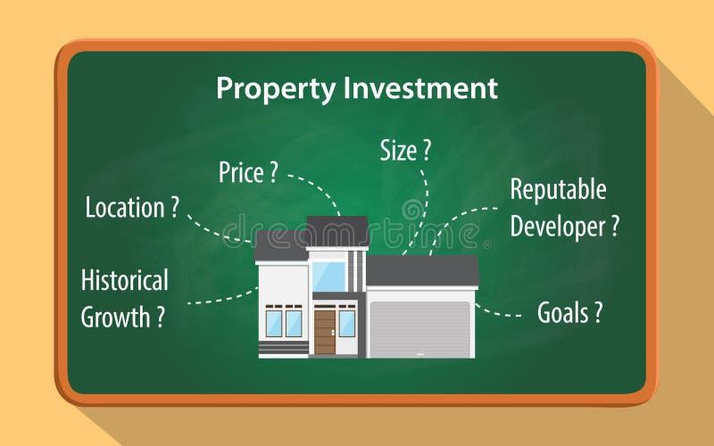 De controlelijst van de bezitsinvestering op de grafische greenboardvector stock illustratie