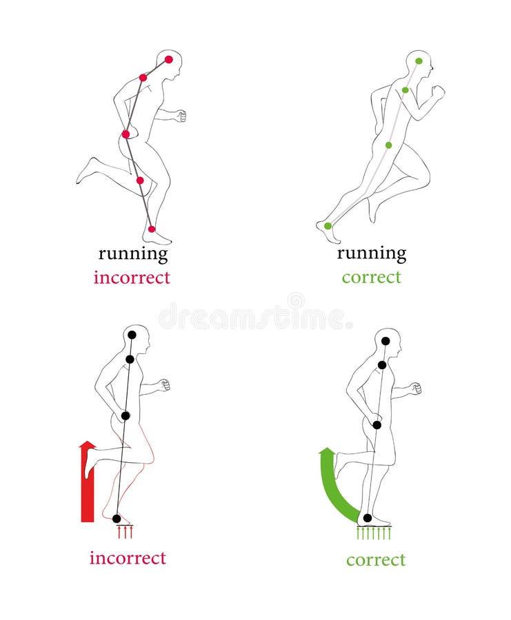 De correcte houding die lopen aan sneller en vermindert zeer de kans van verwonding vector illustratie