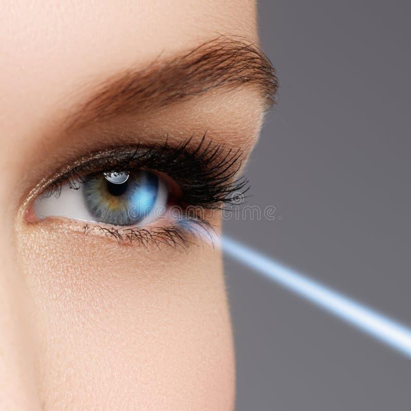 De Correctie van de laservisie Vrouwen` s oog Menselijk oog Vrouwenoog met stock fotografie