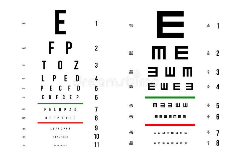 De creatieve illustratie van ogen test grafieken met Latijnse die brieven op achtergrond worden geïsoleerd De medische affiche va stock illustratie