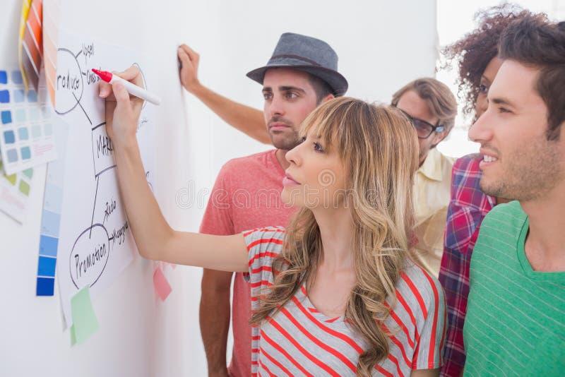 De creatieve team lettende op medewerker voegt aan stroomschema toe stock fotografie