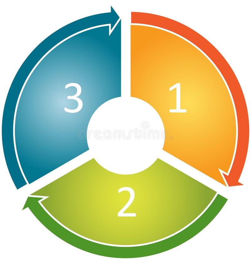 De cyclus van het bedrijfs proces diagram stock illustratie