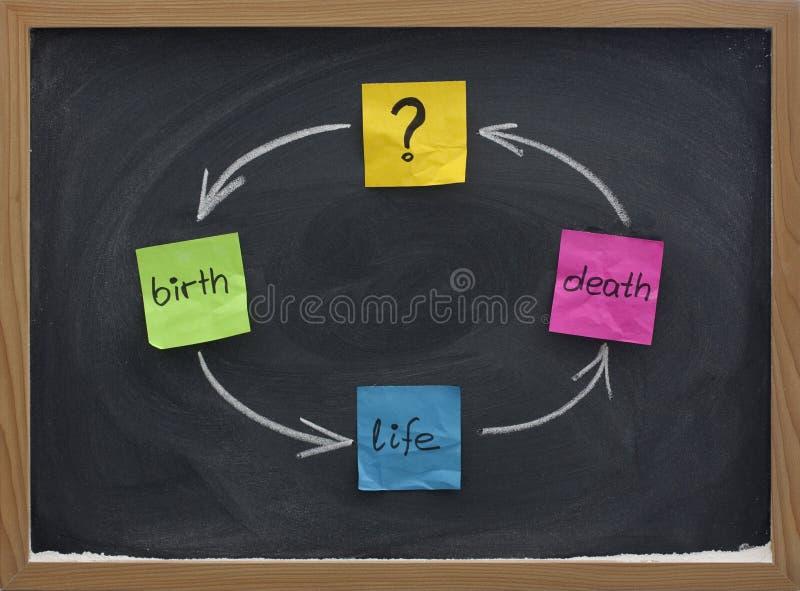 De cyclus van het leven of reïncarnatieconcept op bord stock fotografie