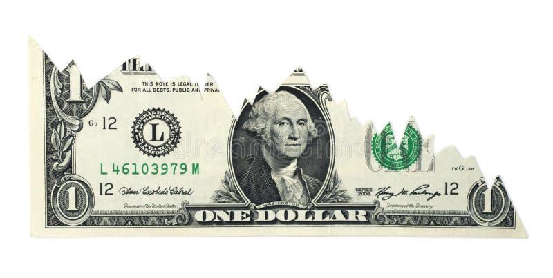De dalende Grafiek van de Dollar stock foto's