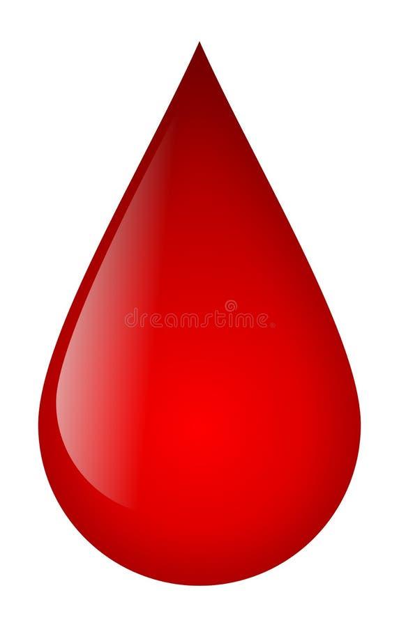 De Daling van het bloed royalty-vrije illustratie