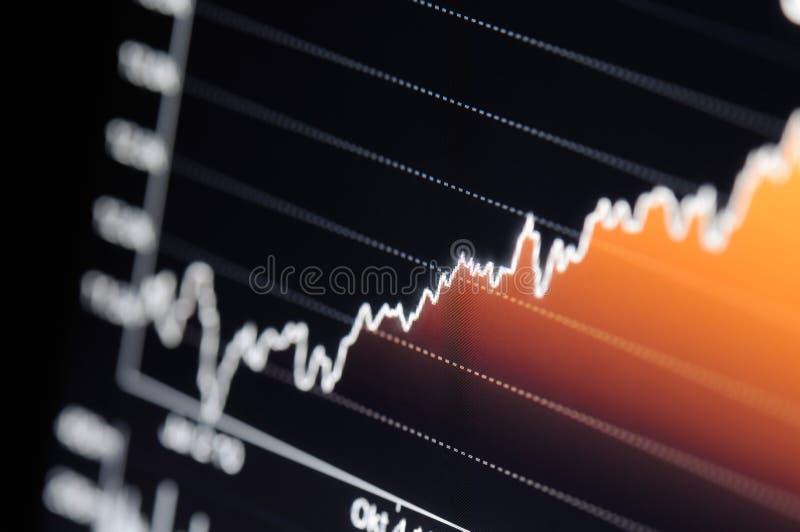 De de grafiekgroei van de voorraad