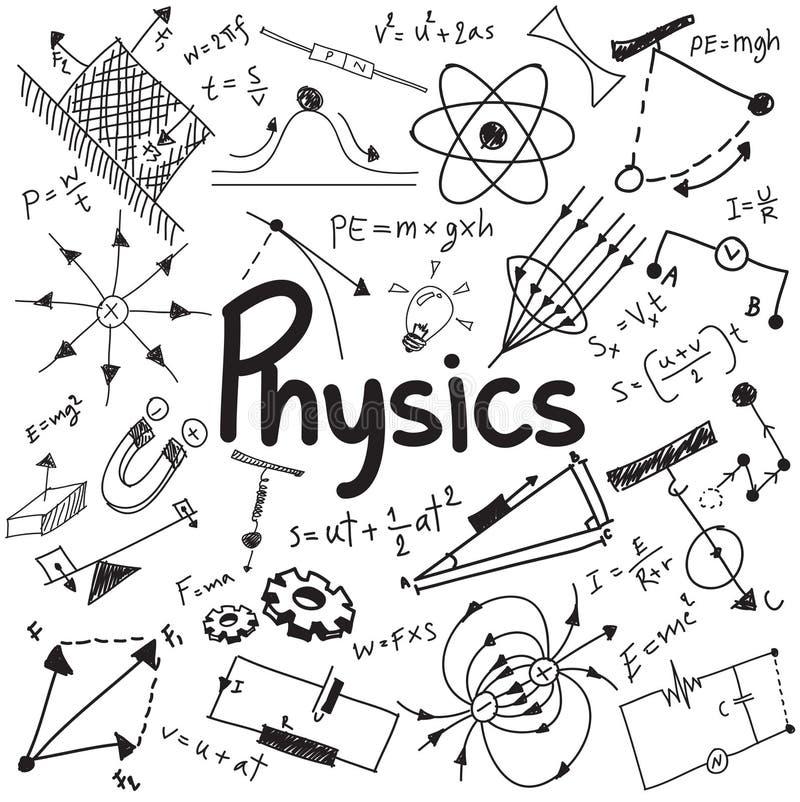 De de theoriewet van de fysicawetenschap en de wiskundige formulevergelijking,  stock illustratie