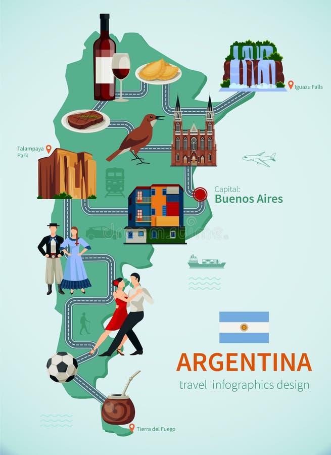 De de Toeristenaantrekkelijkheden van Argentinië brengen Vlakke Affiche in kaart stock illustratie