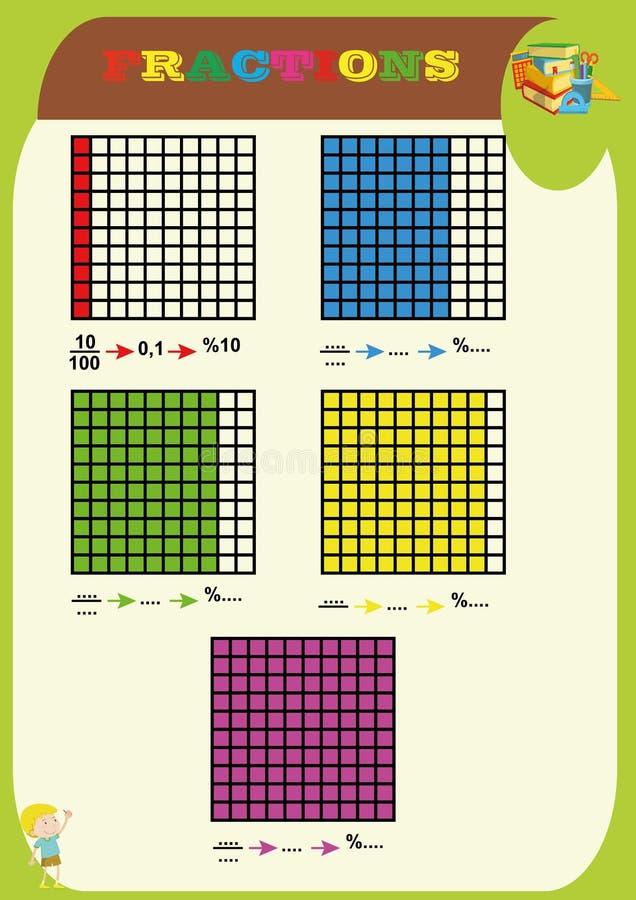 De decimaal en percentiles het aantal, omcirkelen de correcte fractie, Wiskunde, wiskundeaantekenvel voor jonge geitjescirkel het royalty-vrije illustratie
