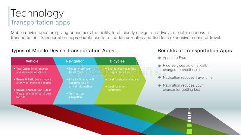 De dia van de vervoers apps informatie vector illustratie