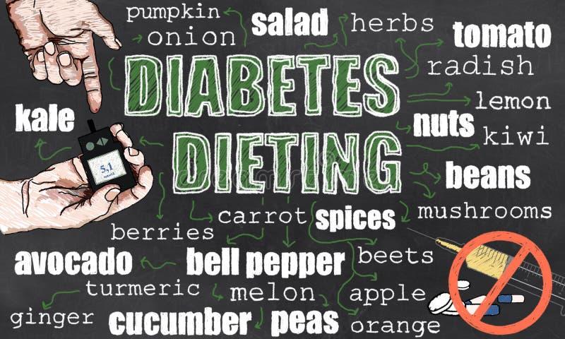 De diabetes die vermindert Geneeskunde op dieet zijn vector illustratie