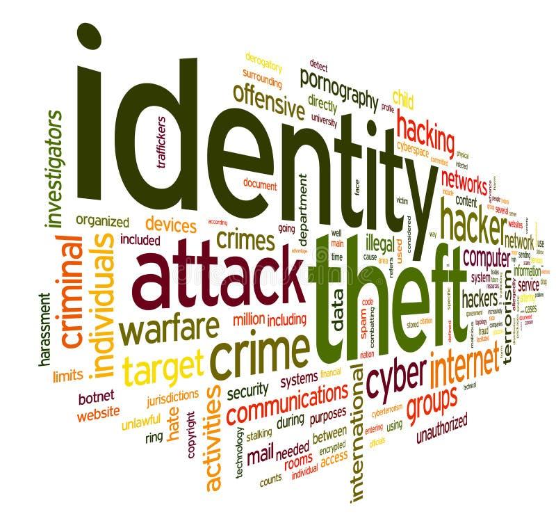 De diefstal van de identiteit in de wolk van de woordmarkering royalty-vrije illustratie