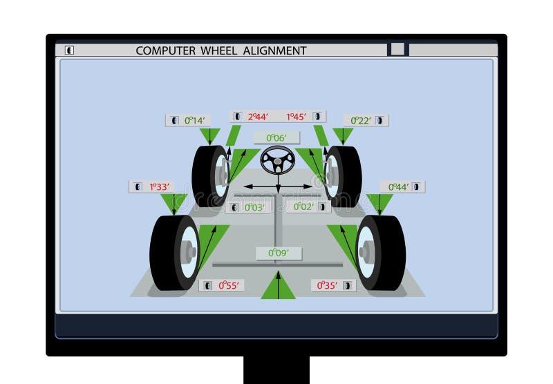 De dienst van de auto Een beeld van een autoschema met sensoren op wielen op een computermonitor Wielgroepering Illustratie royalty-vrije illustratie