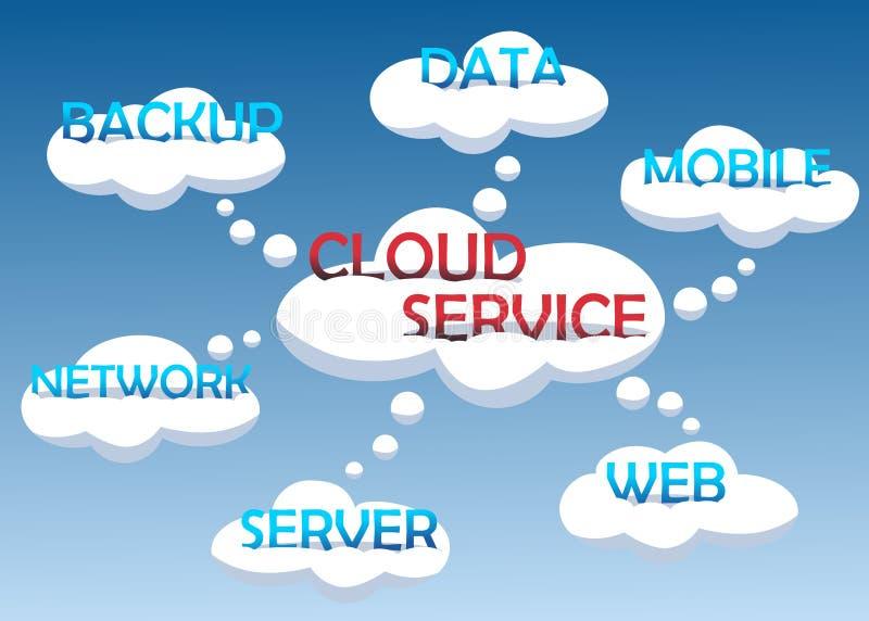 De Dienst van de wolk vector illustratie