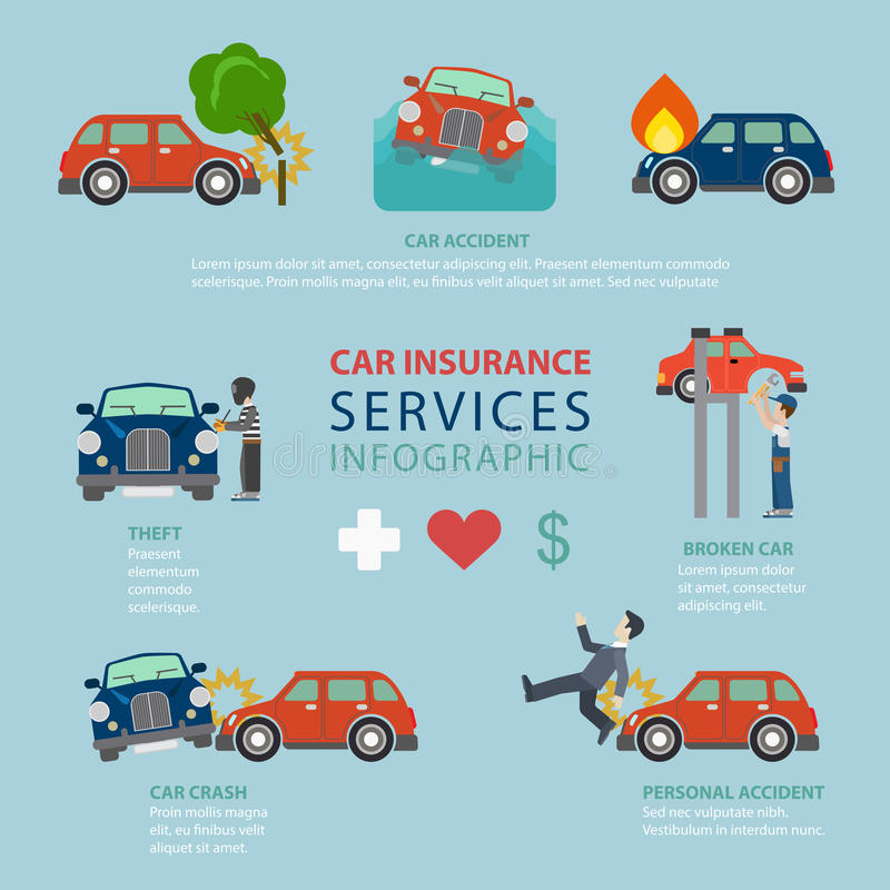 De dienst vlakke vector infographic van de autoverzekering: ongevallenneerstorting vector illustratie