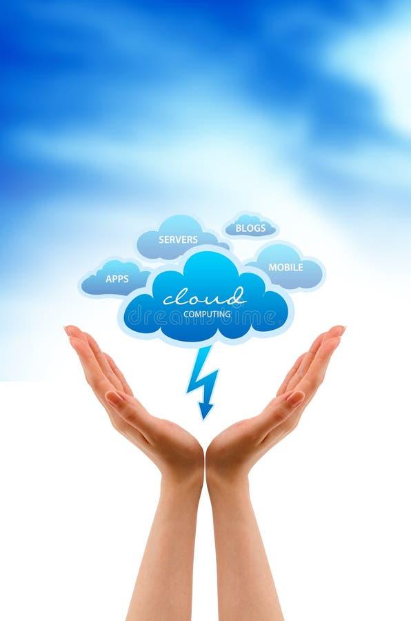 De Diensten van de wolk royalty-vrije illustratie