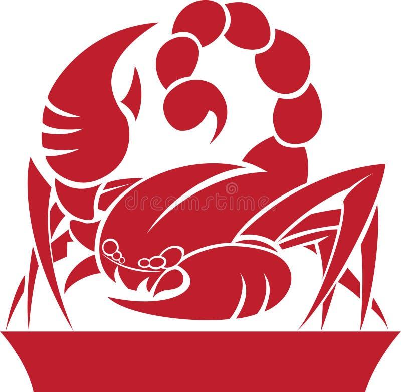 De Dierenriem van Schorpioen/het Symbool van de Horoscoop vector illustratie