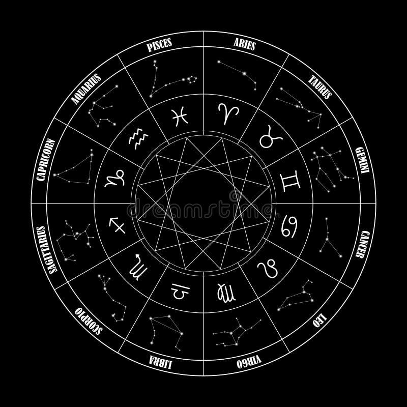 De dierenriemcirkel met astrologie zingt stock illustratie
