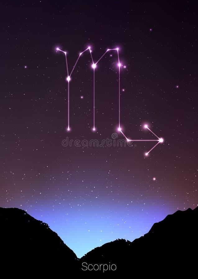 De de dierenriemconstellaties van Schorpioen ondertekenen met boslandschapssilhouet op mooie sterrige hemel met erachter melkweg  stock illustratie