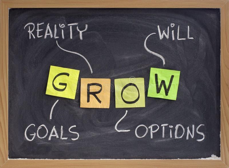 De doelstellingen, werkelijkheid, opties, zullen stock afbeeldingen