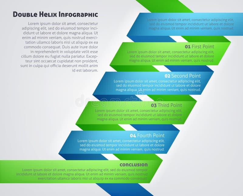 De Dubbele Schroef Infographic van DNA royalty-vrije illustratie