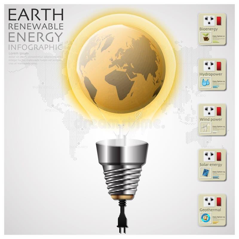 De Ecologie en Milieu Infographic van de aardeduurzame energie vector illustratie