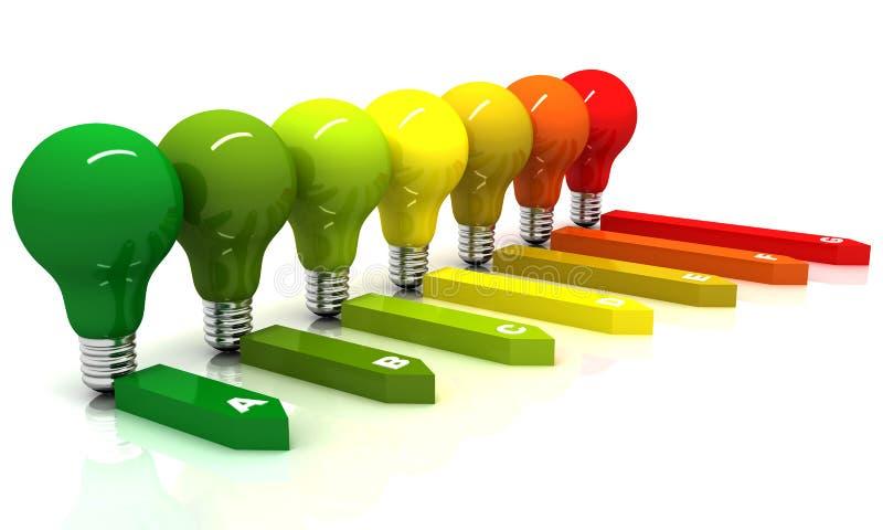 De efficiency van de energie stock illustratie