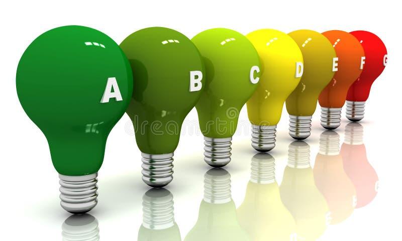 De efficiency van de energie royalty-vrije illustratie