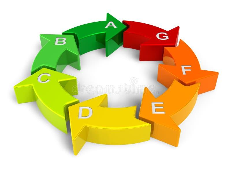 De efficiency van de energie/recyclingsconcept vector illustratie