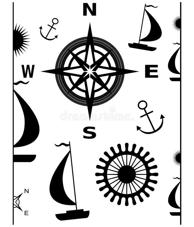 De elementen van de navigatie