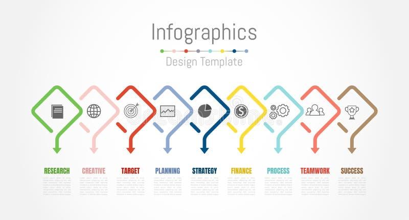 De elementen van het Infographicontwerp voor uw bedrijfsgegevens met 9 opties, delen, stappen, chronologie of processen Vector stock illustratie