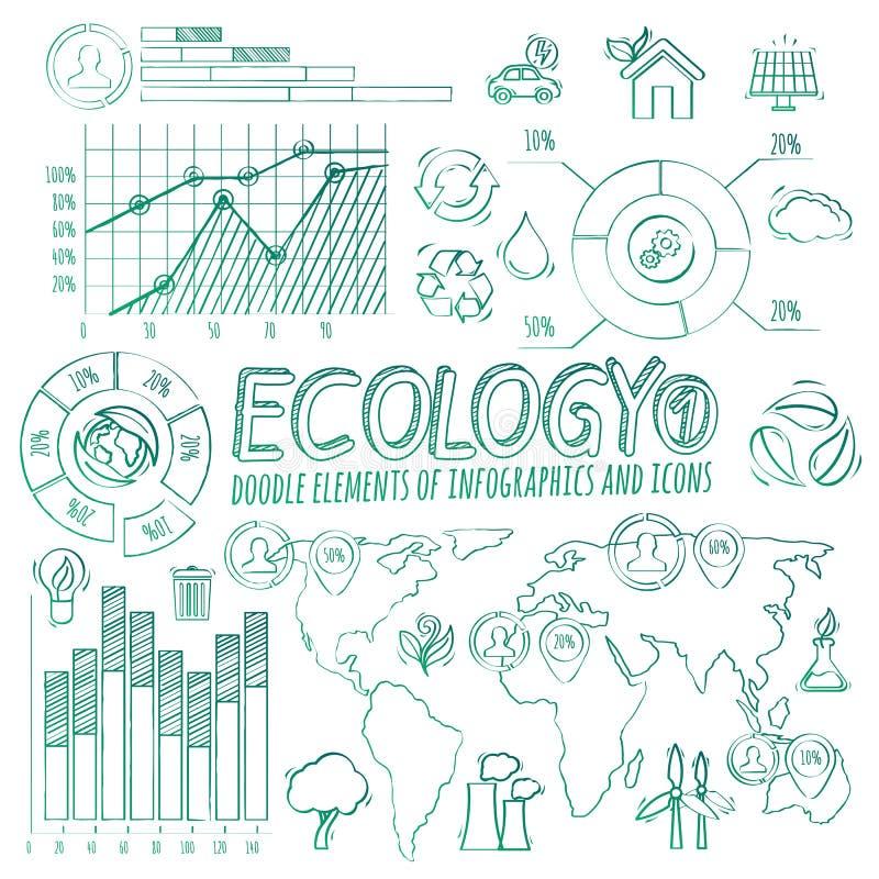 De Elementen van Infographic van de ecologiekrabbel stock illustratie