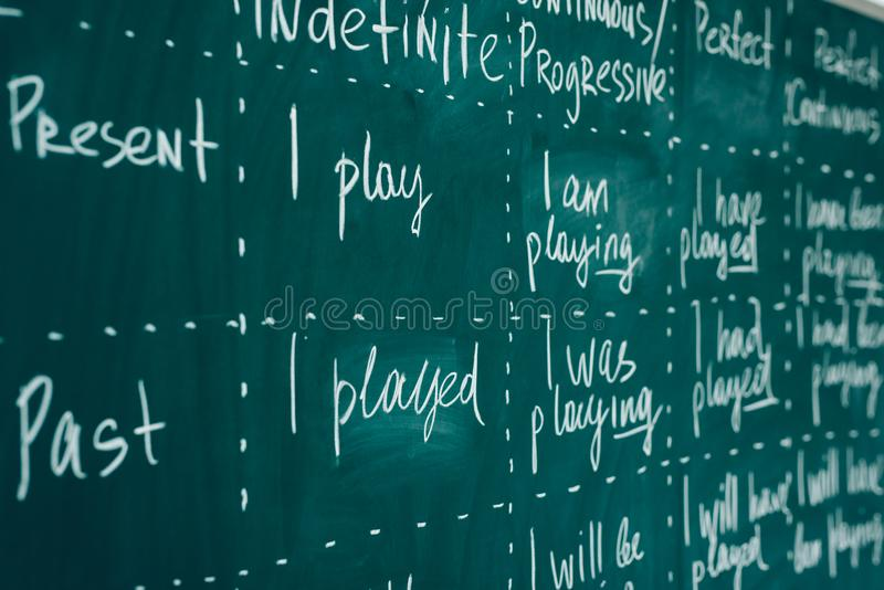 De Engelse les, school, leert vreemde taal bord De Grammatica van werkwoordtijden stock afbeeldingen