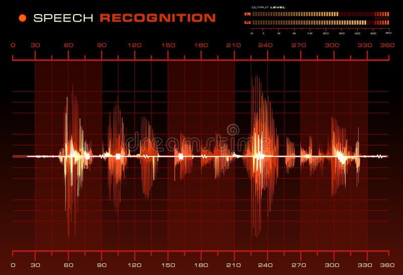 De Erkenning van de toespraak vector illustratie