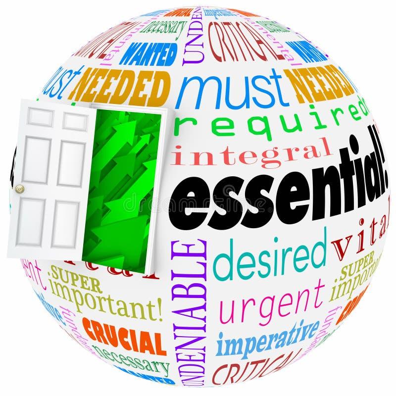 De essentiële Wereld van het Woordengebied wil Behoeften Essentieel Vital Open Door stock illustratie
