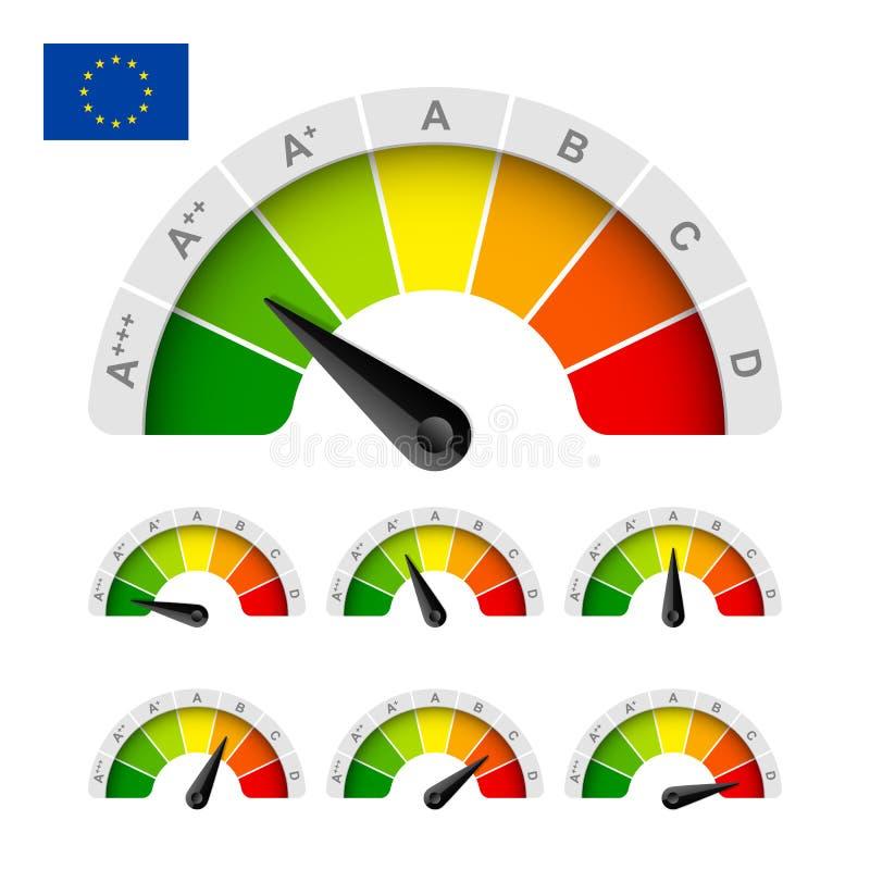 De EU-energierendementclassificatie royalty-vrije illustratie