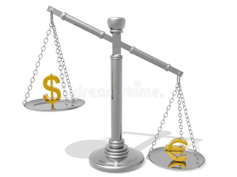 De euro is stabieler dan dollar stock illustratie