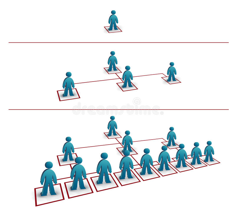 De evolutie van het netwerk stock illustratie